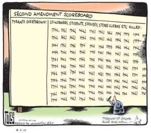 Second-Amendment-Scoreboard